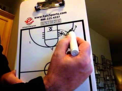 Triangle offense corner option... basic basketball play for