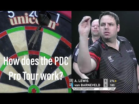 How does the pdc pro tour work? part 1- the players championships