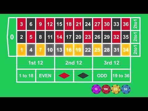 How to play roulette | difference between european and american roulette