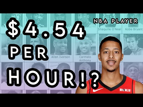 How much do nba players really make?