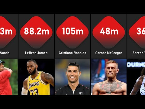 Highest paid athletes comparison | highest paid athletes in the world 2020