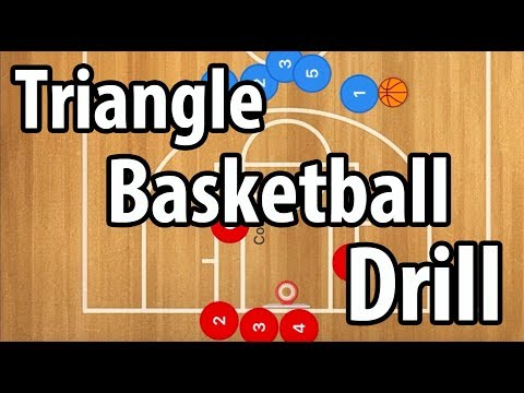 Triangle basketball drill to teach the triangle basketball offense