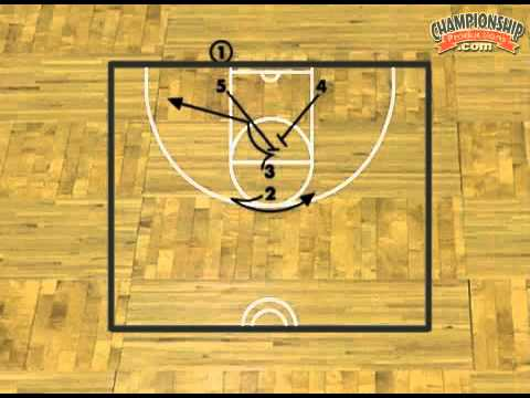 New baseline inbounds play to add to your playbook - play 42