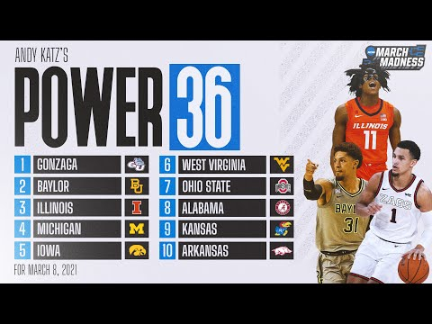 College basketball rankings: gonzaga leads final power 36 before march madness