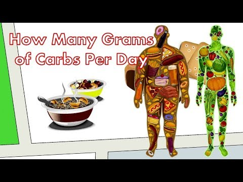How many grams of carbs a day to build muscles or lose fat