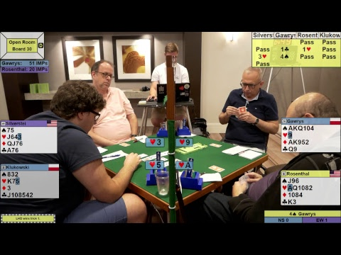 2018 summer nabc - spingold f 1/2 open