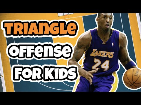 Triangle offense basketball playbook for elementary basketball teams   triangle offense for kids