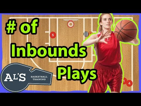 How many basketball inbounds plays should a team have