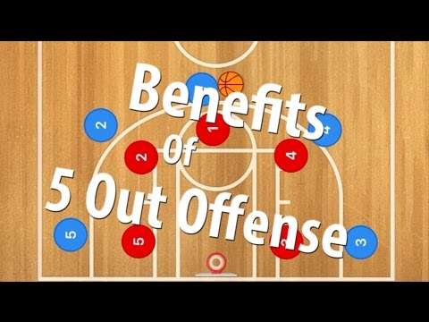Benefits to running a 5 out basketball offense