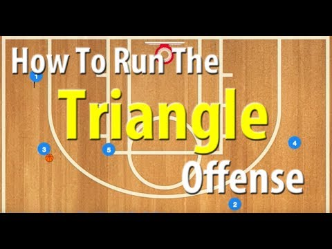 How to run the triangle basketball offense