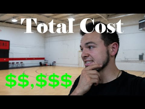 How much it cost to open my basketball gym | the process of opening a basketball training facility