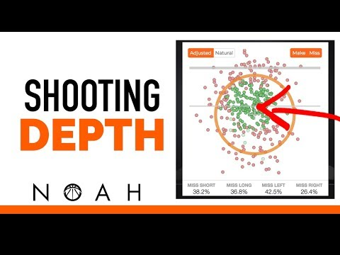Why finding your perfect shooting depth is massively important | noah basketball