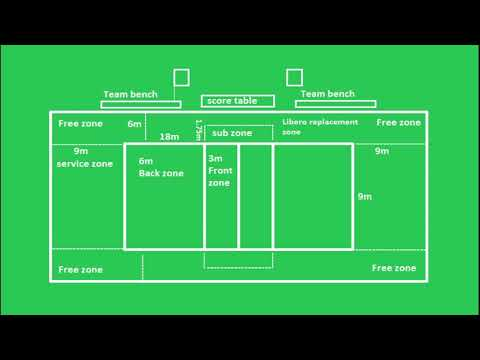 Volleyball court dimensions / volleyball court measurement / volleyball court size |volleyball court