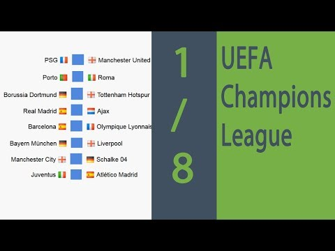 Uefa champions league. round of 16. results. schedule.
